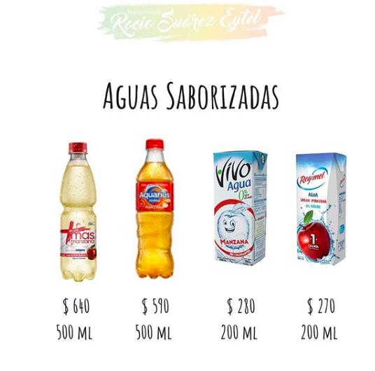 Aguas saborizadas: ¿Qué tan buenas son?